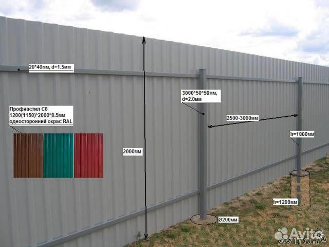Как установить забор из профлиста своими руками - Поделки