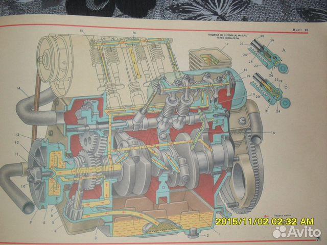 Заз 968 m руководство по ремонту, инструкция по эксплуатации.
