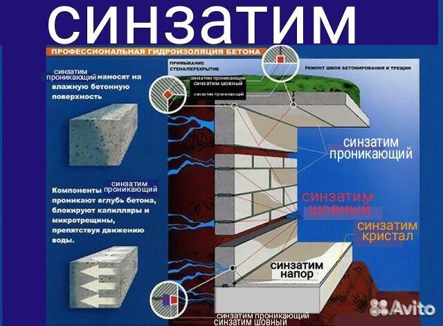 Синзатим гидроизоляция цена наливной пол смоленск