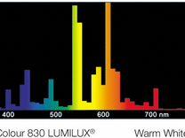 Люминесцентная лампа Osram T5 39W 830